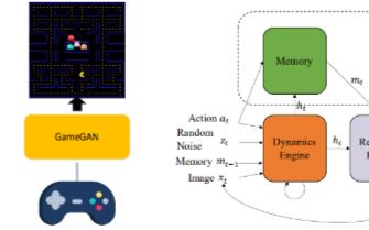NVIDIA利用嵌入式AI视觉自动生成游戏关卡