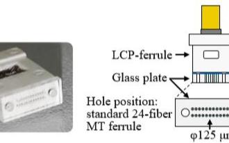 住友公布2D-FA方案,開創光連接器的全新范式