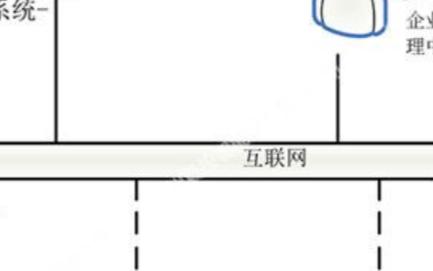 晨訊物聯RFID城市地下管線管理系統解決方案