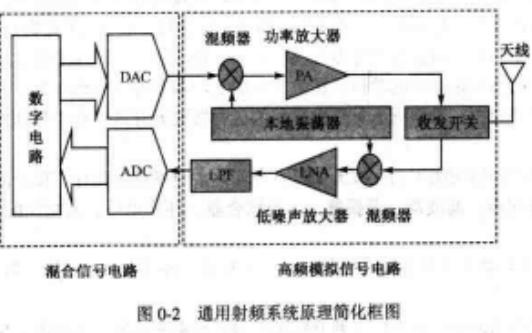 微波固态电路PDF电子书免费下载