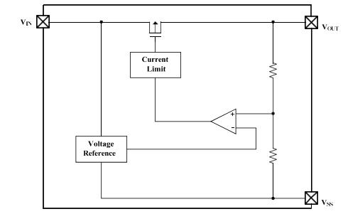 FH6115系列CMOS穩壓器的數據手冊免費下載