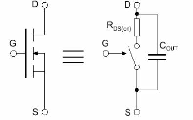如何實現LLC諧振轉換器的設計