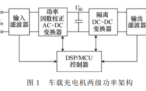 车载充电PWM软开关DCDC变换器的研究资料说明