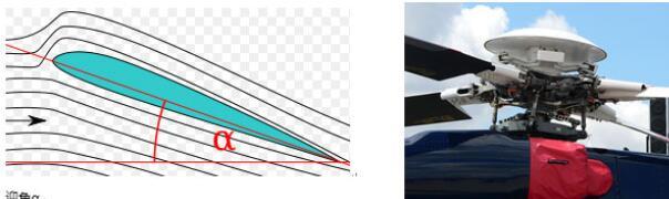 无人机螺旋桨原理