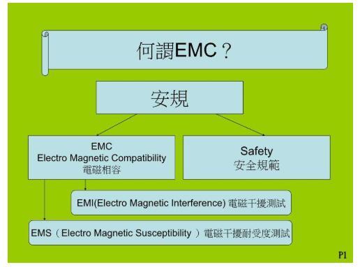 EMC標準和法規的演變