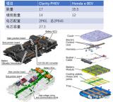 本田的两代PHEV、BEV的电池系统内的热管理设计