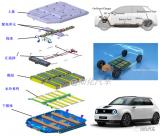 Honda e动力电池系统热管理与冷板设计解析