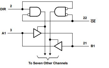 8线总线收发器SN74LVCC3245A的数据手册免费下载