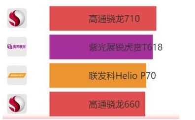 紫光展锐虎贲T618又一中端神U,多核6000多跑分