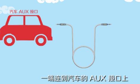 汽車音頻接口的使用方法
