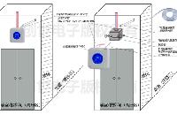 余压探测器现场安装方法