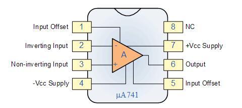 運算放大器的原理與特性