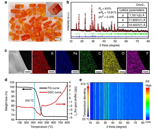 科学家发现了有利于钾离子电池大规模储能的阴极材料