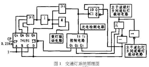 基于聯網式自適應多相位智能型信號機的城市交通燈控制系統的設計