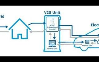 物联网能源的应用有哪些