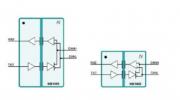 纳芯微推出隔离CAN收发器,提升工业系统的集成度和可靠性