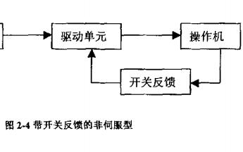 如何使用PLC控制实现工业机器人系统的设计