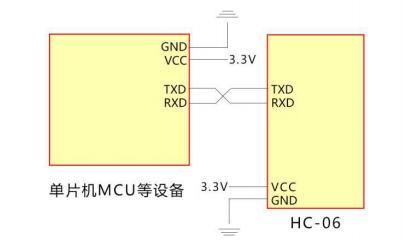 HC-06蓝牙串口模块的数据手册免费下载