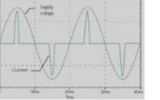 零线电流治理方案