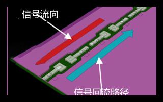 EMC設計指南之四大常被忽略的EMC設計要點