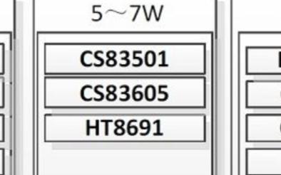 单节锂电内置升压音频功放IC选型推荐