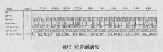 采用3級LFSR實現Gollmann流密碼發生器的設計并進行仿真驗證