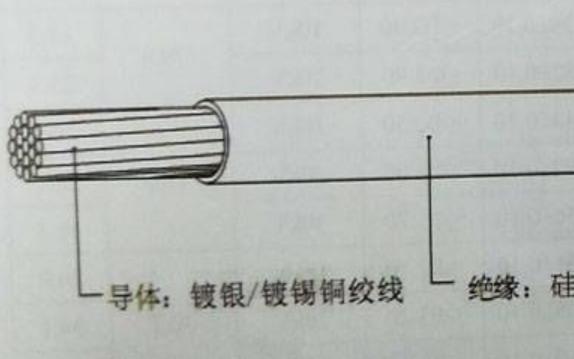 硅橡胶电缆的主要性能有哪些?