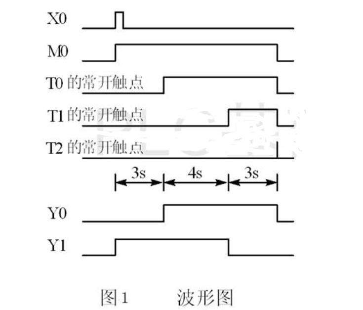 多個定時器協同工作梯形圖編程