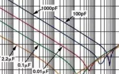 「硬見小百科」運放電路PCB設計技巧