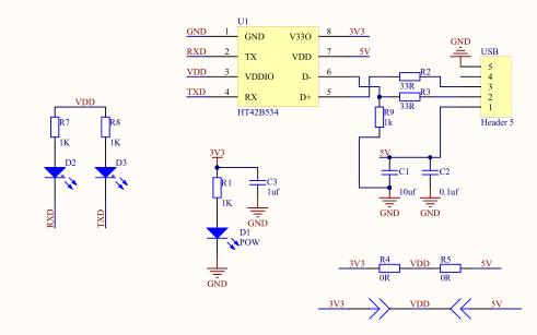 基于Cortex-M0的BLDC电机驱动和资料详细说明