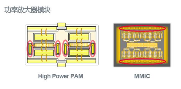 在基站射頻功率放大器上硅電容器解決方案