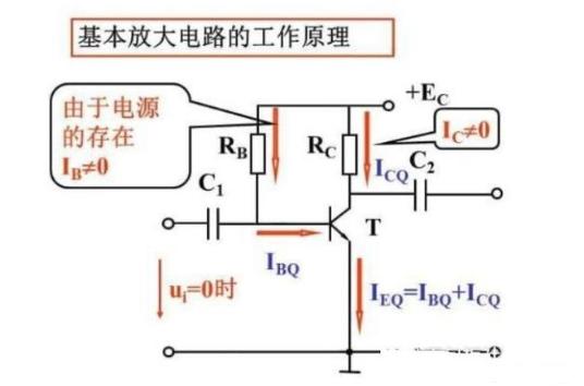 总结模拟电路应该具备的三大能力分析