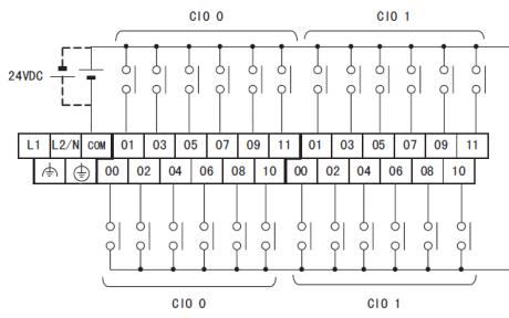 CP系列PLC的接线大全