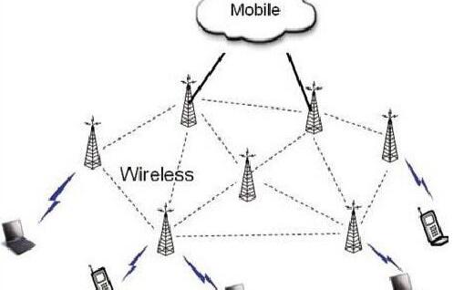 无线和TVB的区别