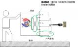 如何从TI新的全集成变压器技术中获益