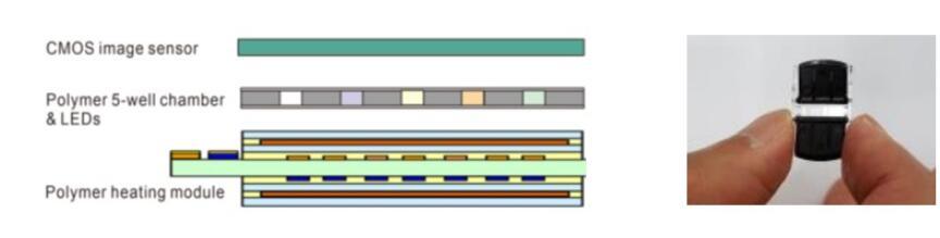 MEMS技術投入新冠肺炎的戰疫中
