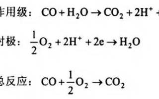 一氧化碳傳感器相比煙霧報警器為何更領先一步