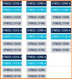STM32L1xx與STM32L1xx-A的差別