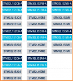 STM32L1xx与STM32L1xx-A的差别