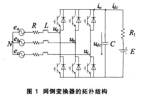永磁直驱风力发电机网侧变换器的设计研究与仿真资料详细说明