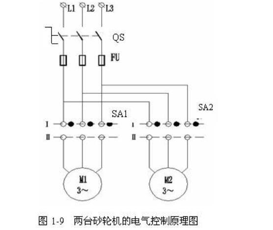 兩臺砂輪機的電氣控制原理圖