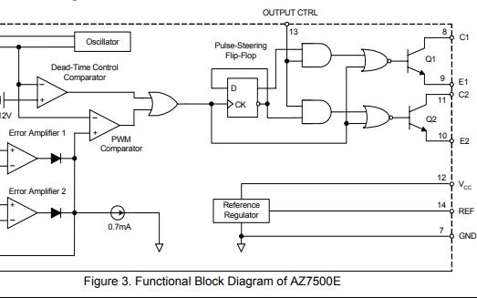 AZ7500E脉冲宽度调制控制电路的数据手册免费下载