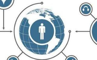 中国工业互联网的发展现状解析