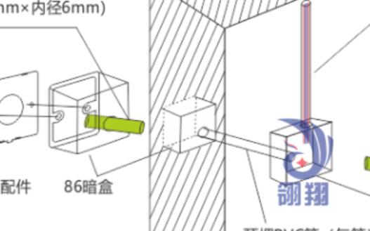 消防余压监控系统中的余压传感器应该怎么接线-翎翔设备
