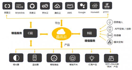 http://www.reviewcode.cn/yunjisuan/142014.html