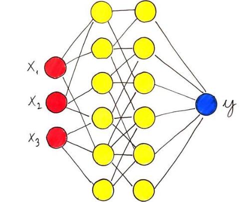 什么是机器学习问题 普适逼近定理介绍