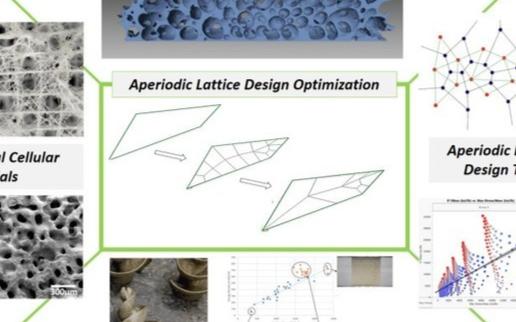 开发3D打印新型软件工具,用于设计航空航天栅格结构