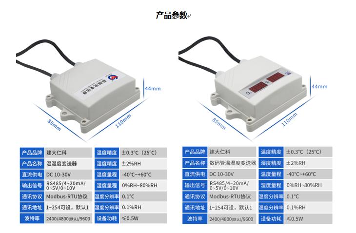 IP65对温湿度传感器意味着什么?