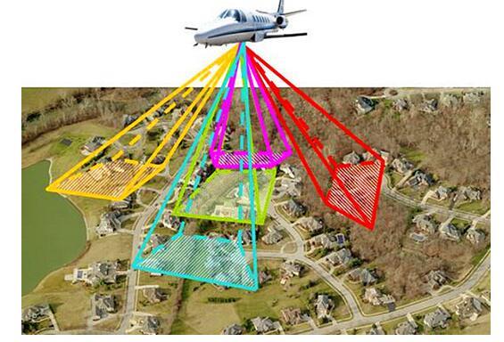 傾斜攝影對無人機測繪領域起什么作用