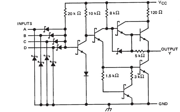 SN54LS21和SN74LS21双路4输入正与门芯片的数据手册免费下载
